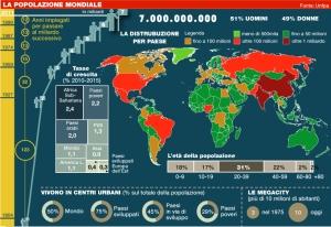 popolazione-mondiale1