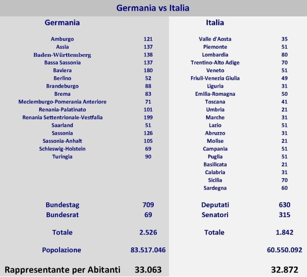 Germania vs Italia